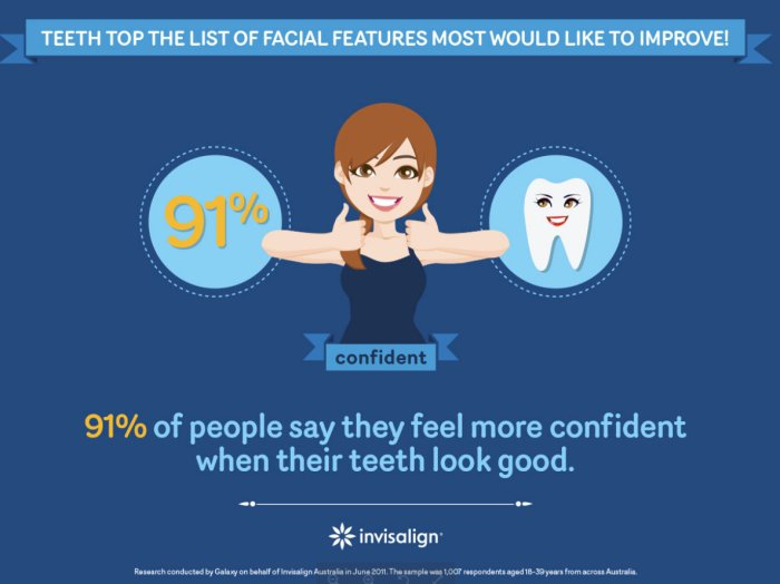 Clear Smiles from Invisalign Career success Image